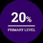 Programs-20%